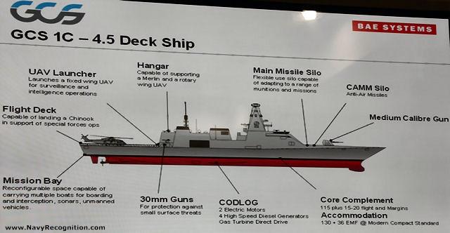 type_26_global_combat_ship_blueprint.jpg