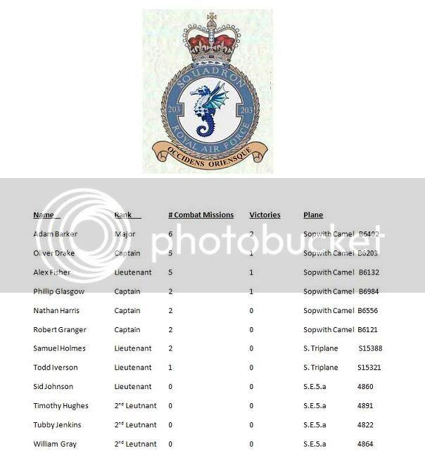 203_Squadron_Roster.jpg