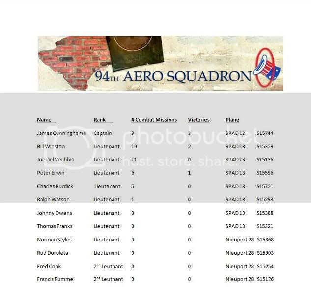 94th_Squadron_roster.jpg
