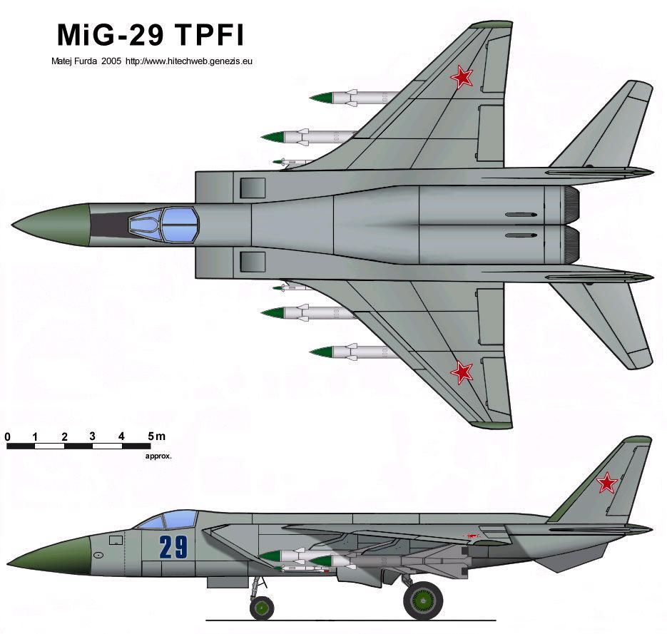 MIg-29 TPFI