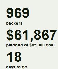 Kickstarter Stats As Of 11 22 2013