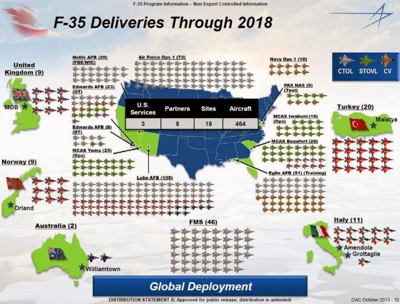 F-35 in 2018.JPG