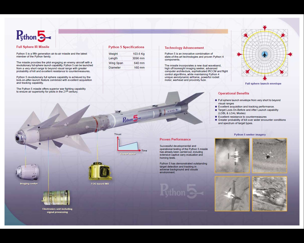 different RF missiles vs IR missiles - Key Publishing Ltd Aviation