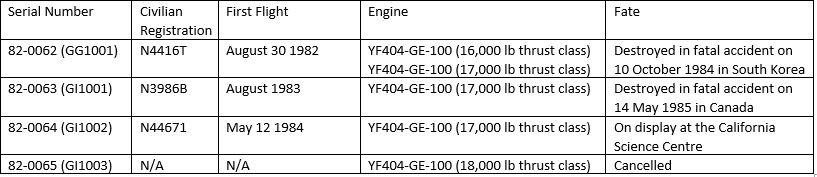 5aa6a1c145f87_F-20Summary.JPG.63e123b7b604febfbbf24400ae3f7ac2.JPG
