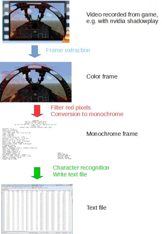 process_steps.thumb.jpg.ce389234ca2440f5e05e4a4b8facdf62.jpg