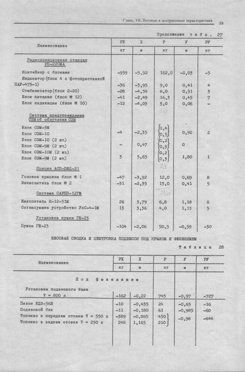MiG-21-800L.thumb.jpg.f3edc120cd5a0848cd3f4bd2882d8541.jpg