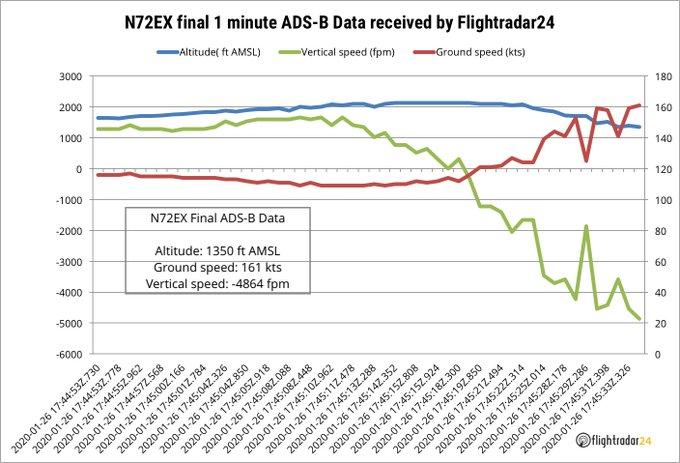 Flightradar24-Final-ADSB-data.jpg